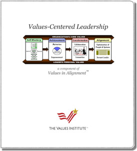 Binder Cover - Values-Centered Leadership